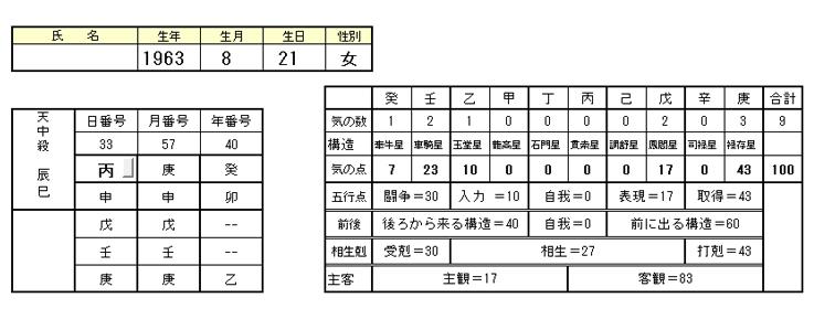 takagisaya201611-02